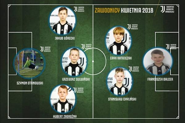 Zawodnik miesiąca Juventus Academy Bydgoszcz- Kwiecień 🏅⚽